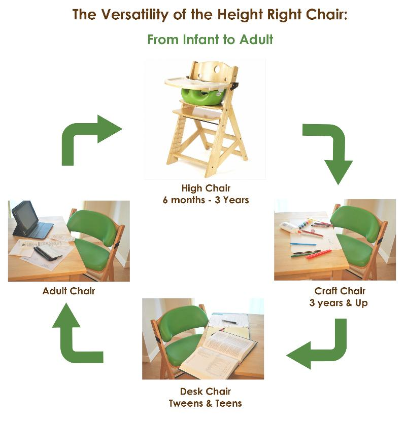 The Wooden Height Right High Chair From Keekaroo Offers The Safe And  Comfortable Seat Your Child Needs During Mealtime. The Wood High Chair Is  Ideal For ...